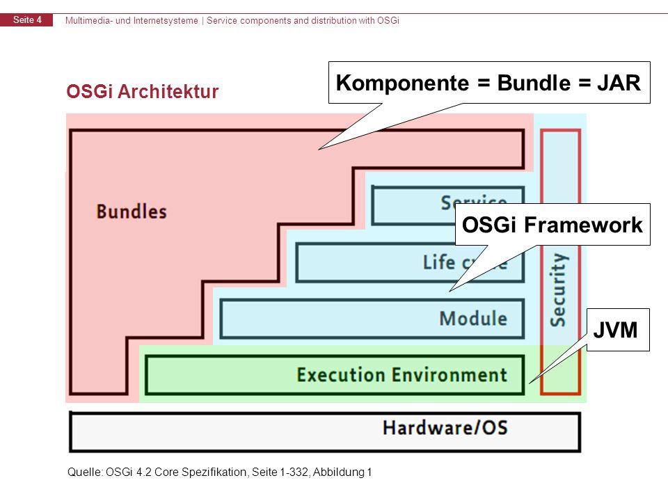 Multimedia- und Internetsysteme | Service components and distribution with OSGi Seite 4 OSGi Architektur Quelle: OSGi 4.2 Core Spezifikation, Seite 1-332, Abbildung 1 Komponente = Bundle = JAR OSGi Framework JVM