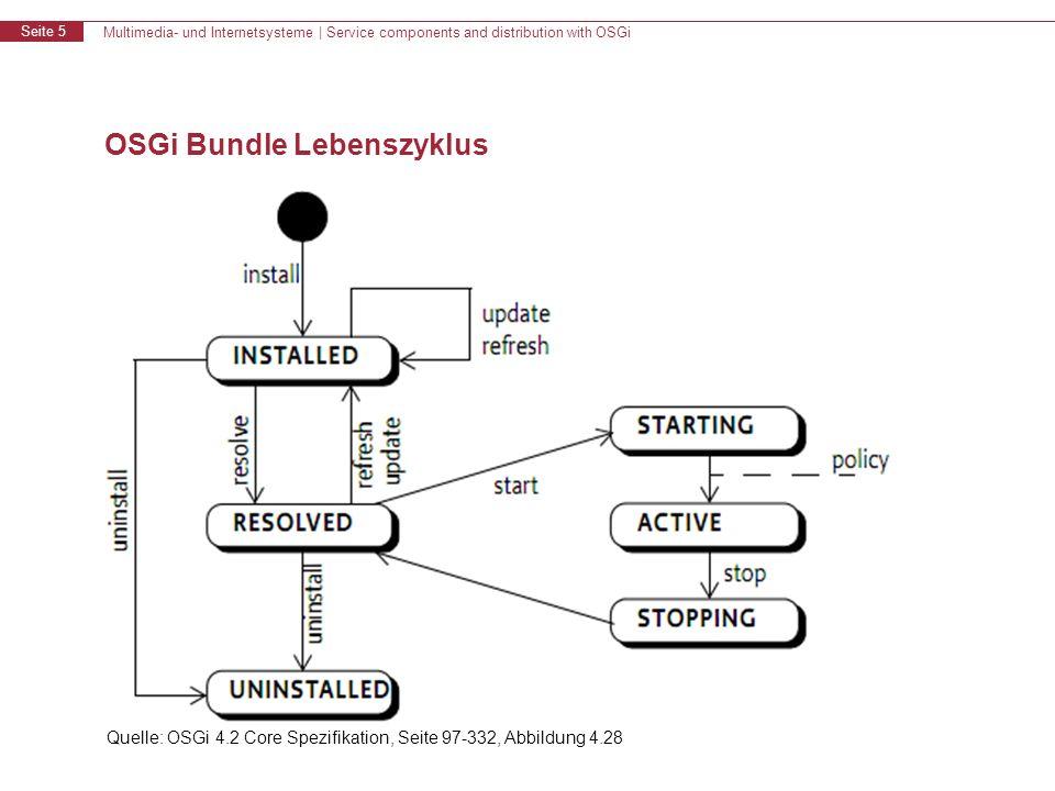 Multimedia- und Internetsysteme | Service components and distribution with OSGi Seite 5 OSGi Bundle Lebenszyklus Quelle: OSGi 4.2 Core Spezifikation, Seite 97-332, Abbildung 4.28