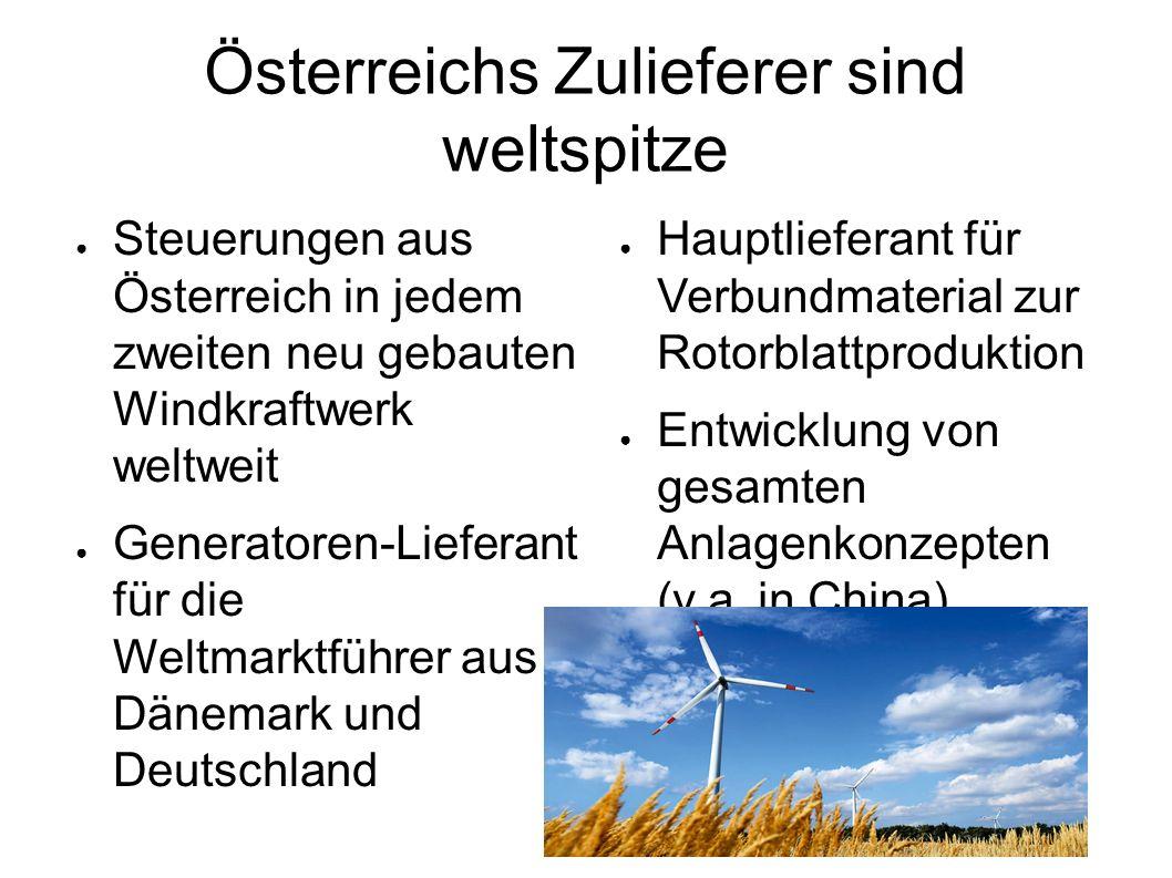 Österreichs Zulieferer sind weltspitze Hauptlieferant für Verbundmaterial zur Rotorblattproduktion Entwicklung von gesamten Anlagenkonzepten (v.a. in