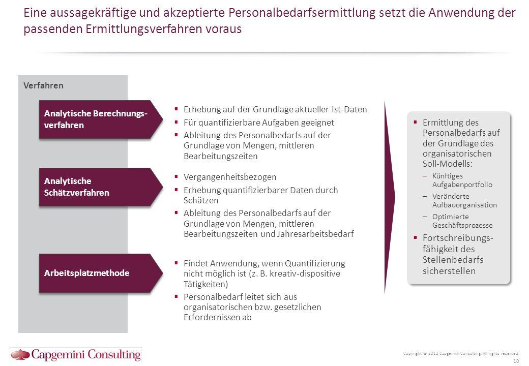 Mit Hilfe der Wirtschaftlichkeitsbetrachtung können unterschiedliche Lösungsvarianten in Organisationsprojekten transparent bewertet werden Copyright © 2012 Capgemini Consulting.
