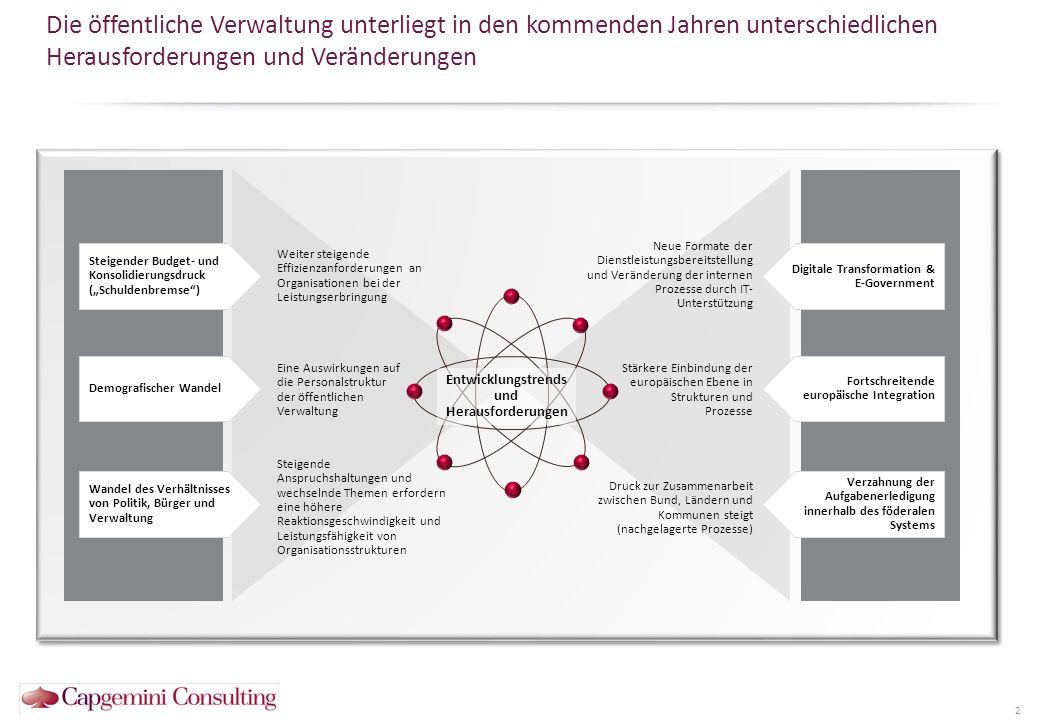 Capgemini unterstützt bei den vielfältigen Veränderungsprozessen mit umfassender Expertise und Methodik Copyright © 2012 Capgemini Consulting.