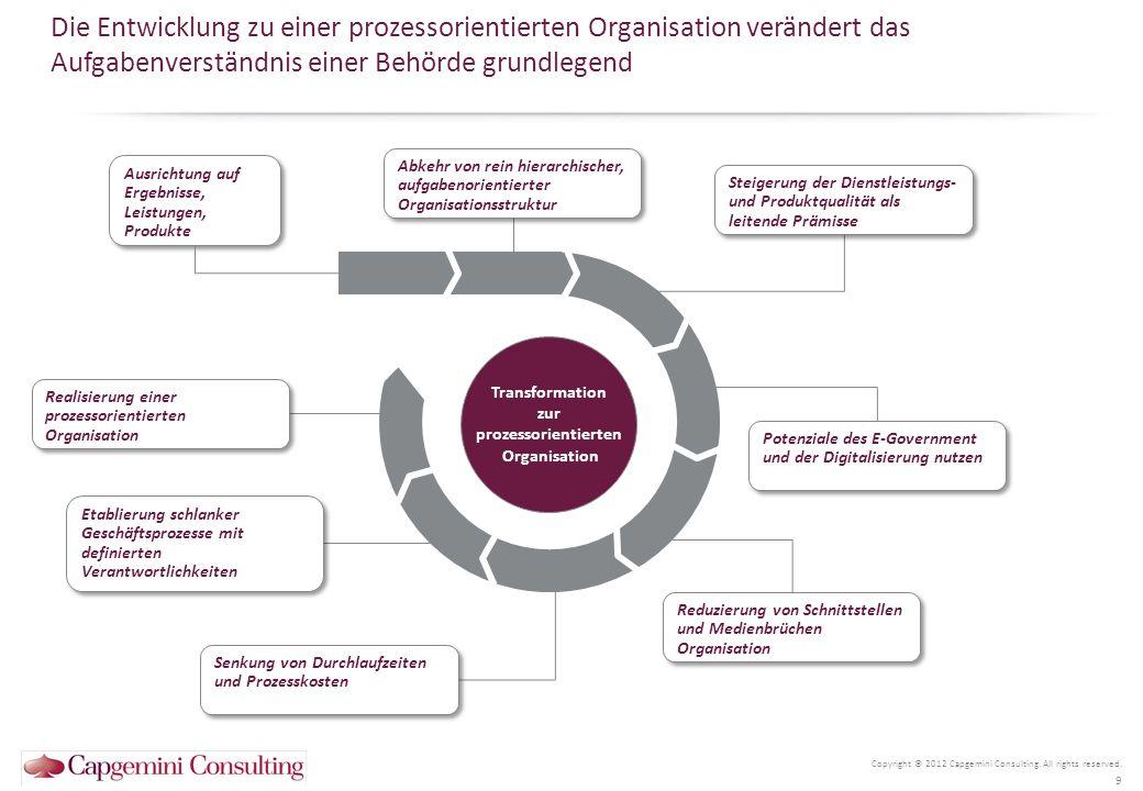 Eine aussagekräftige und akzeptierte Personalbedarfsermittlung setzt die Anwendung der passenden Ermittlungsverfahren voraus Copyright © 2012 Capgemini Consulting.