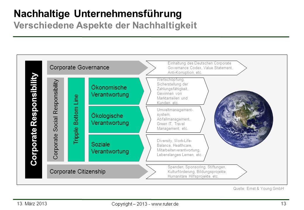 13. März 2013 13 Copyright – 2013 - www.ruter.de Nachhaltige Unternehmensführung Verschiedene Aspekte der Nachhaltigkeit Soziale Verantwortung Ökonomi