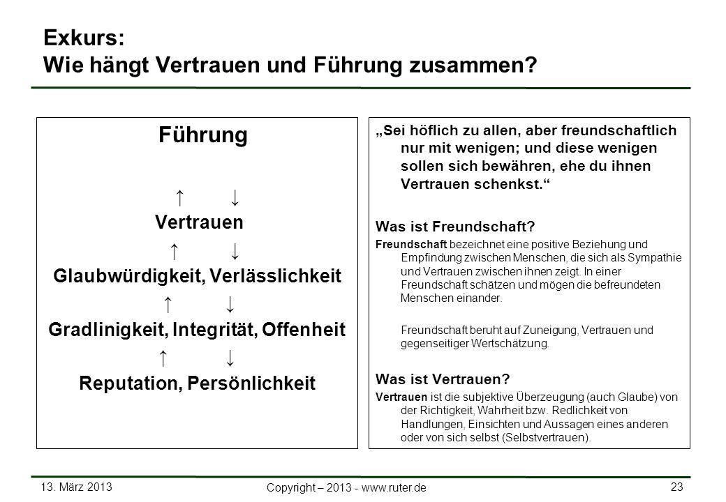 13. März 2013 23 Copyright – 2013 - www.ruter.de Exkurs: Wie hängt Vertrauen und Führung zusammen? Führung Vertrauen Glaubwürdigkeit, Verlässlichkeit