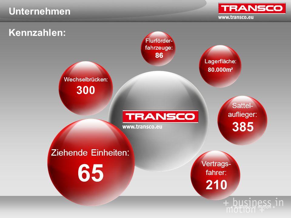 Unternehmen Kennzahlen: Wechselbrücken: 300 Flurförder- fahrzeuge: 86 Sattel- auflieger: 385 Lagerfläche: 80.000m² Ziehende Einheiten : 65 Vertrags- f