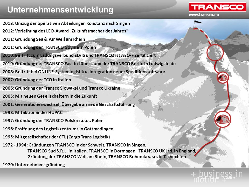 Unternehmen 2013: Umzug der operativen Abteilungen Konstanz nach Singen 2012: Verleihung des LEO-Award Zukunftsmacher des Jahres 2011: Gründung Sea &