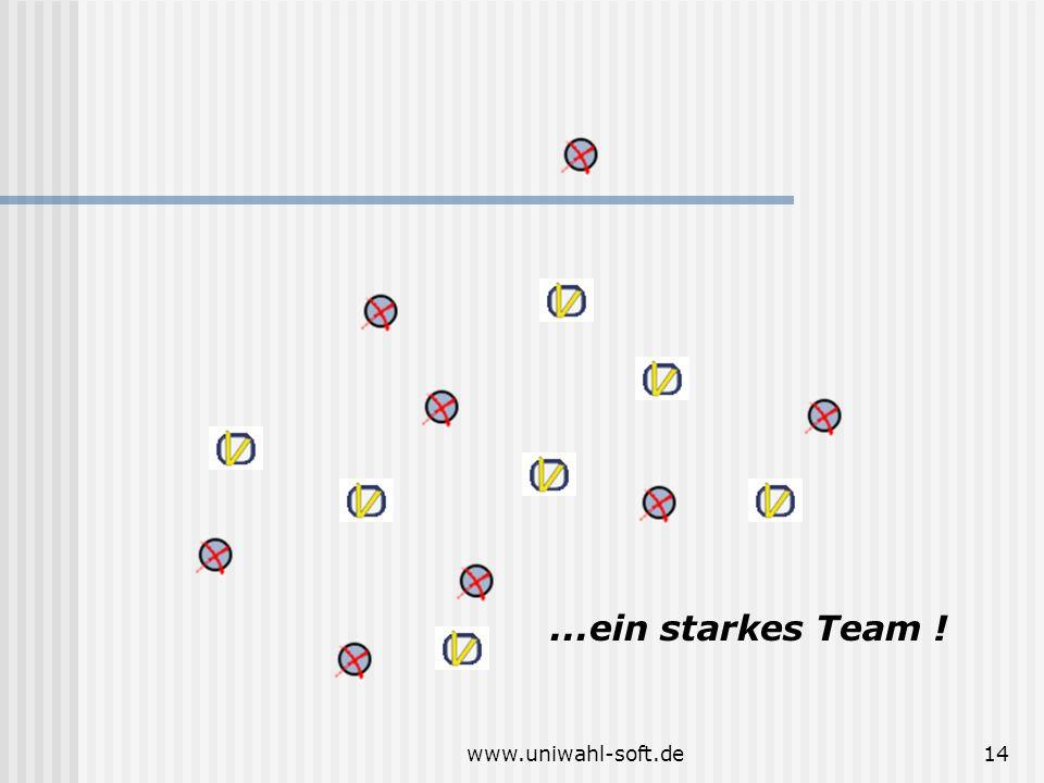 www.uniwahl-soft.de14...ein starkes Team !