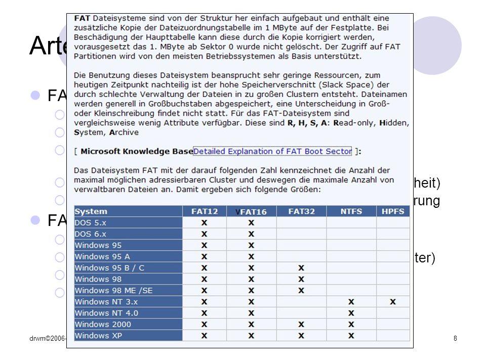drwm©2006-03-26..2011-02-229 Arten von Dateisystemen (2) HPFS (OS2, Win NT 3.51) High Performance File System NTFS (Win NT 4, 2000, XP, Vista) sehr effiziente Speicherplatzausnutzung bessere Fehlerkorrektur bei Abstürzen des Systems Verwaltung von Zugriffsrechten wurde ausgebaut verwaltet bis 2^64Bit also ca.17 Milliarden GByte UDF (Universal Disk Format) Für Speichermedien mit großer Kapazität z.B.