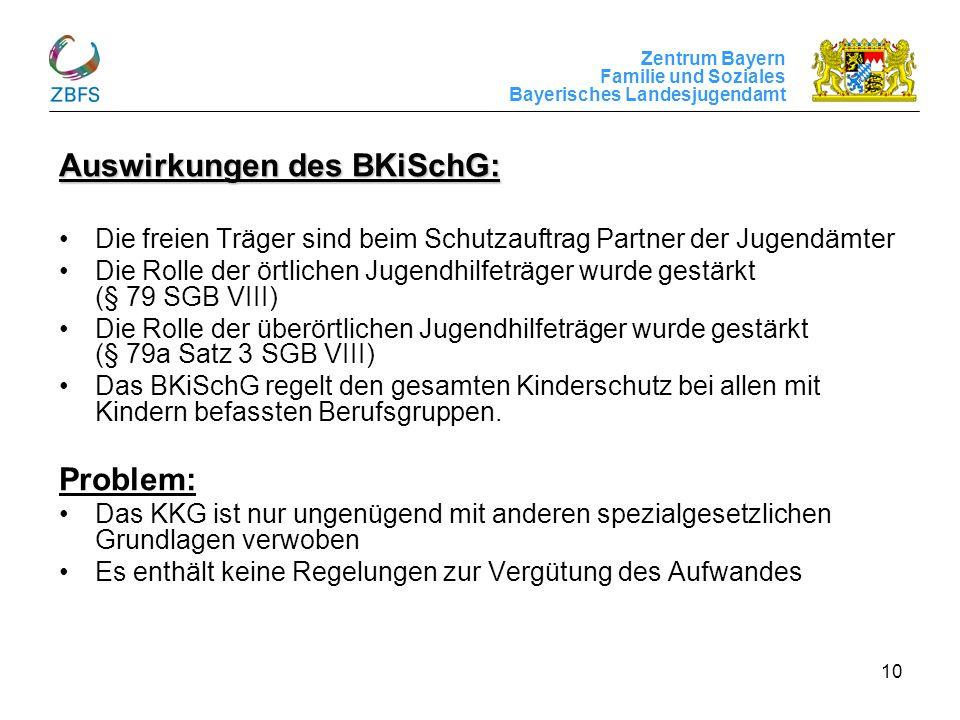 Zentrum Bayern Familie und Soziales Bayerisches Landesjugendamt 10 Auswirkungen des BKiSchG: Die freien Träger sind beim Schutzauftrag Partner der Jug