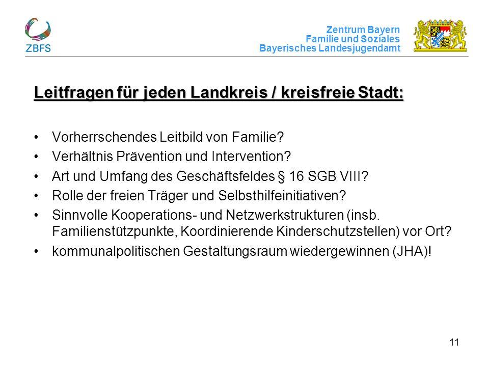 Zentrum Bayern Familie und Soziales Bayerisches Landesjugendamt 11 Leitfragen für jeden Landkreis / kreisfreie Stadt: Vorherrschendes Leitbild von Fam