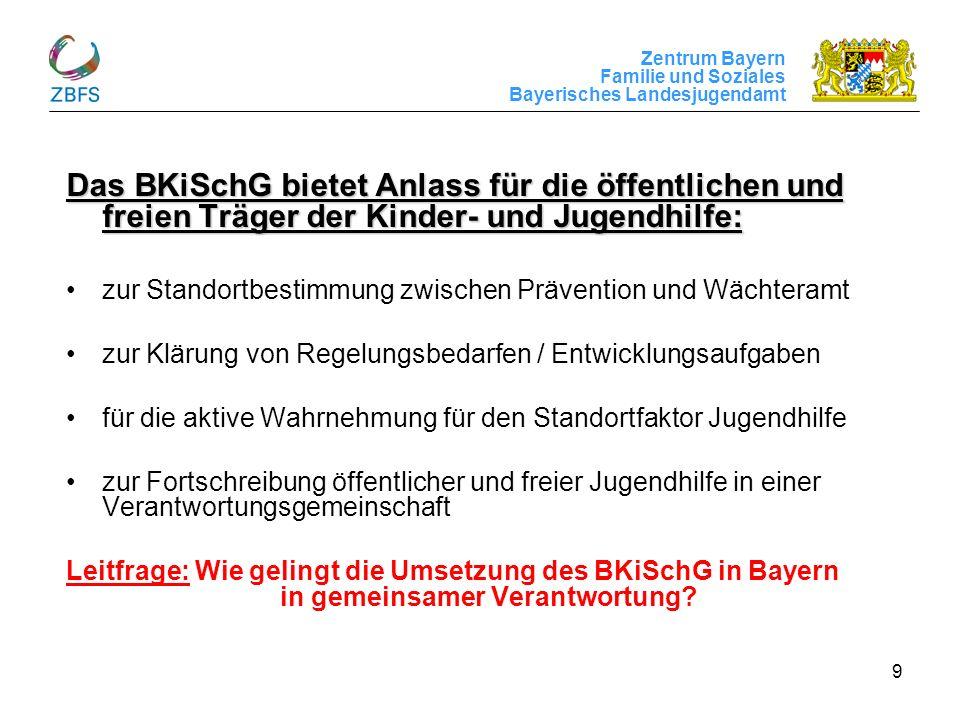 Zentrum Bayern Familie und Soziales Bayerisches Landesjugendamt 9 Das BKiSchG bietet Anlass für die öffentlichen und freien Träger der Kinder- und Jug