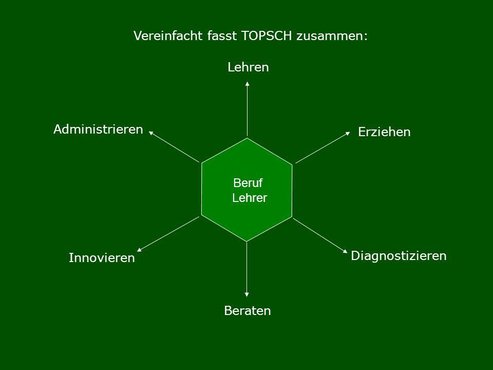 Vereinfacht fasst TOPSCH zusammen: Lehren Erziehen Diagnostizieren Beraten Innovieren Administrieren Beruf Lehrer