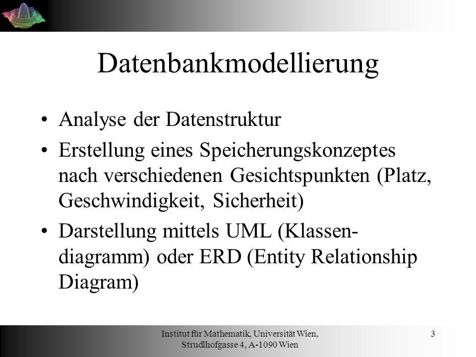 Institut für Mathematik, Universität Wien, Strudlhofgasse 4, A-1090 Wien 3 Datenbankmodellierung Analyse der Datenstruktur Erstellung eines Speicherungskonzeptes nach verschiedenen Gesichtspunkten (Platz, Geschwindigkeit, Sicherheit) Darstellung mittels UML (Klassen- diagramm) oder ERD (Entity Relationship Diagram)