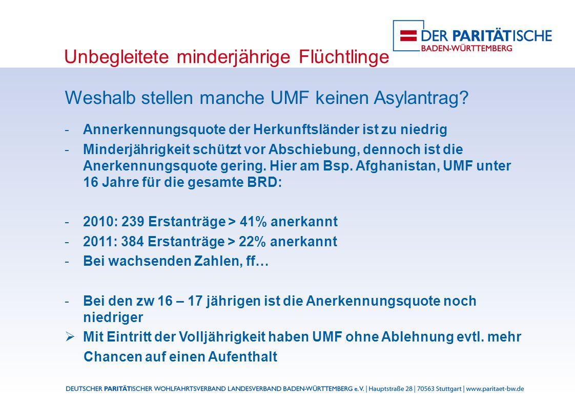 Unbegleitete minderjährige Flüchtlinge Weshalb stellen manche UMF keinen Asylantrag.
