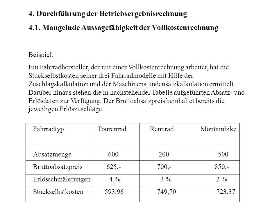 Fahrradtyp Tourenrad RennradMountainbike Bruttoabsatzpreis 625,- 700,- 850,- Erlösschmälerungen 25,- 21,- 17,- Nettostückerlöse 600,- 679,- 833,- Stückselbstkosten 593,96 749,70 723,37 Stückergebnis 6,04 - 70,70 109,63 Ergebnis pro Stück