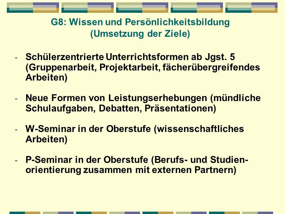 G8: Wissen und Persönlichkeitsbildung (Umsetzung der Ziele) - Schülerzentrierte Unterrichtsformen ab Jgst. 5 (Gruppenarbeit, Projektarbeit, fächerüber