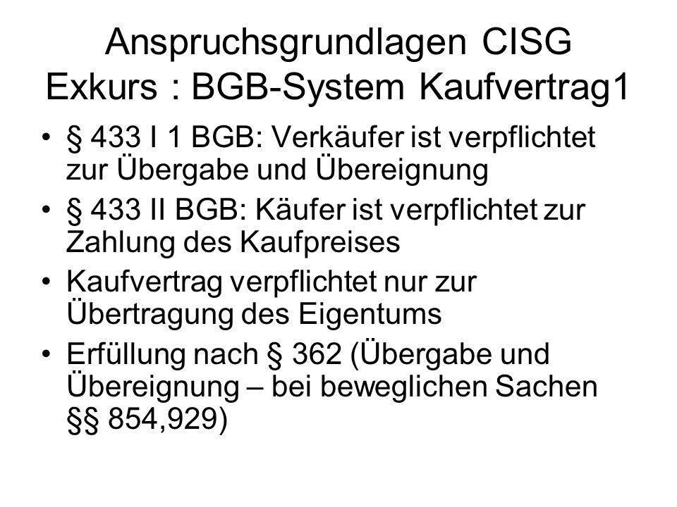Anspruchsgrundlagen CISG Exkurs : BGB-System Kaufvertrag1 § 433 I 1 BGB: Verkäufer ist verpflichtet zur Übergabe und Übereignung § 433 II BGB: Käufer