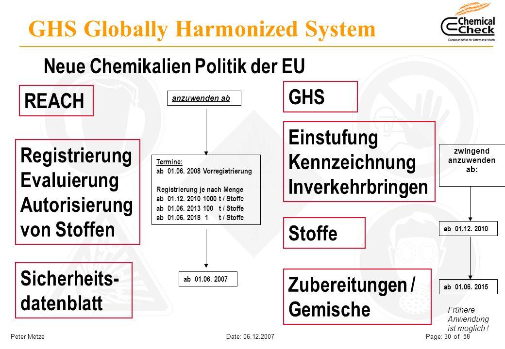 Peter Metze Date: 06.12.2007 Page: 30 of 58 GHS Globally Harmonized System Neue Chemikalien Politik der EU REACH GHS Registrierung Evaluierung Autoris
