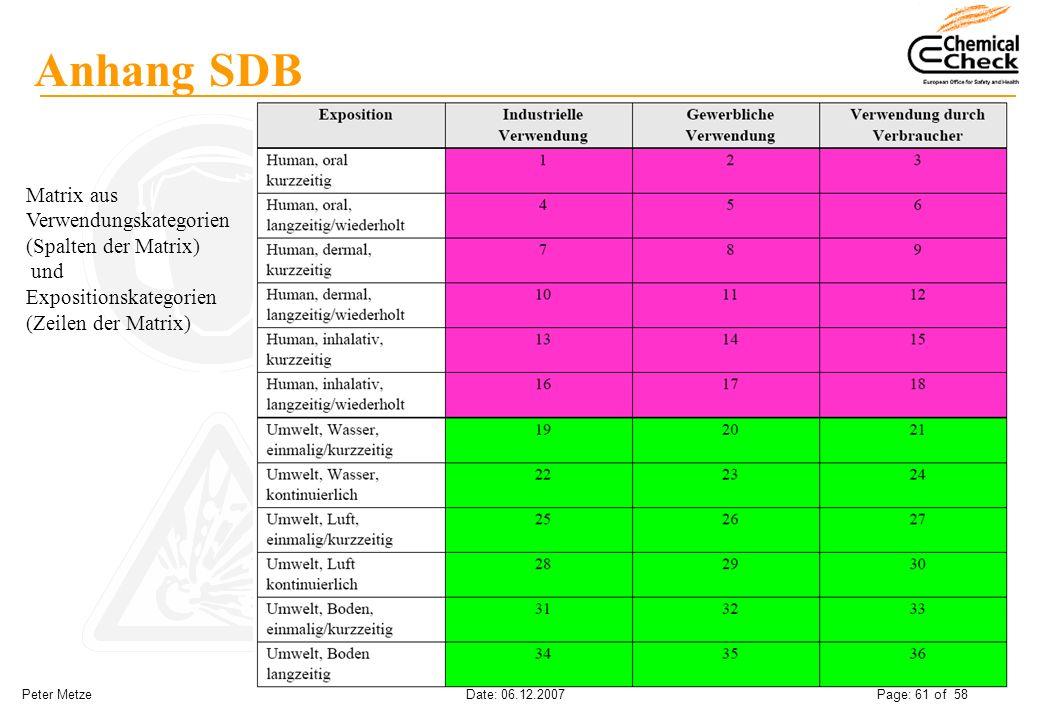 Peter Metze Date: 06.12.2007 Page: 61 of 58 Anhang SDB Matrix aus Verwendungskategorien (Spalten der Matrix) und Expositionskategorien (Zeilen der Mat