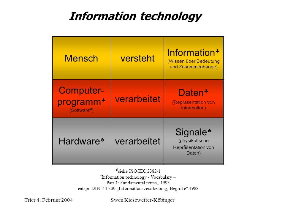 Trier 4. Februar 2004Swen Kiesewetter-Köbinger Menschversteht Information (Wissen über Bedeutung und Zusammenhänge) Computer- programm (Software ) ver