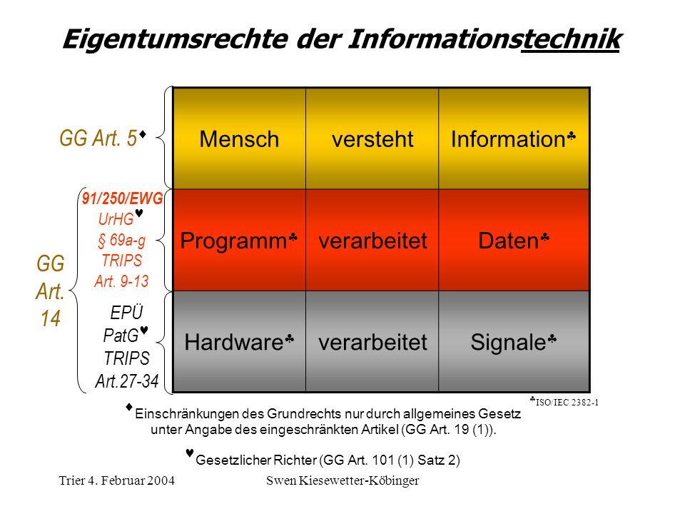 Trier 4. Februar 2004Swen Kiesewetter-Köbinger MenschverstehtInformation Programm verarbeitetDaten Hardware verarbeitetSignale 91/250/EWG UrHG § 69a-g