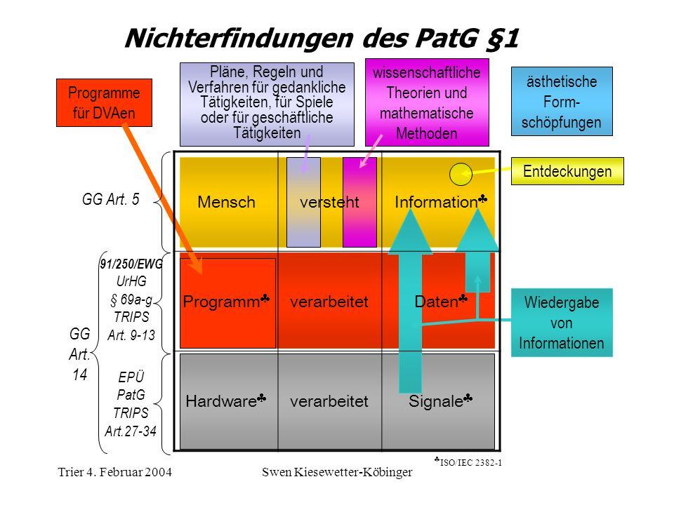 Trier 4. Februar 2004Swen Kiesewetter-Köbinger Pläne, Regeln und Verfahren für gedankliche Tätigkeiten, für Spiele oder für geschäftliche Tätigkeiten