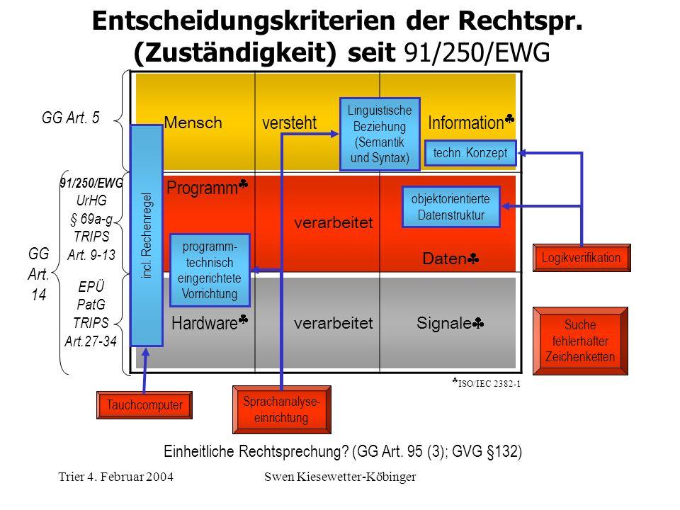 Trier 4. Februar 2004Swen Kiesewetter-Köbinger Mensch verstehtInformation Programm verarbeitet Daten Hardware verarbeitetSignale 91/250/EWG UrHG § 69a