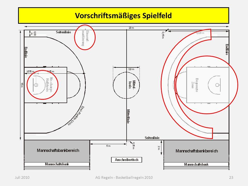 Vorschriftsmäßiges Spielfeld Juli 2010AG Regeln - Basketballregeln 201023