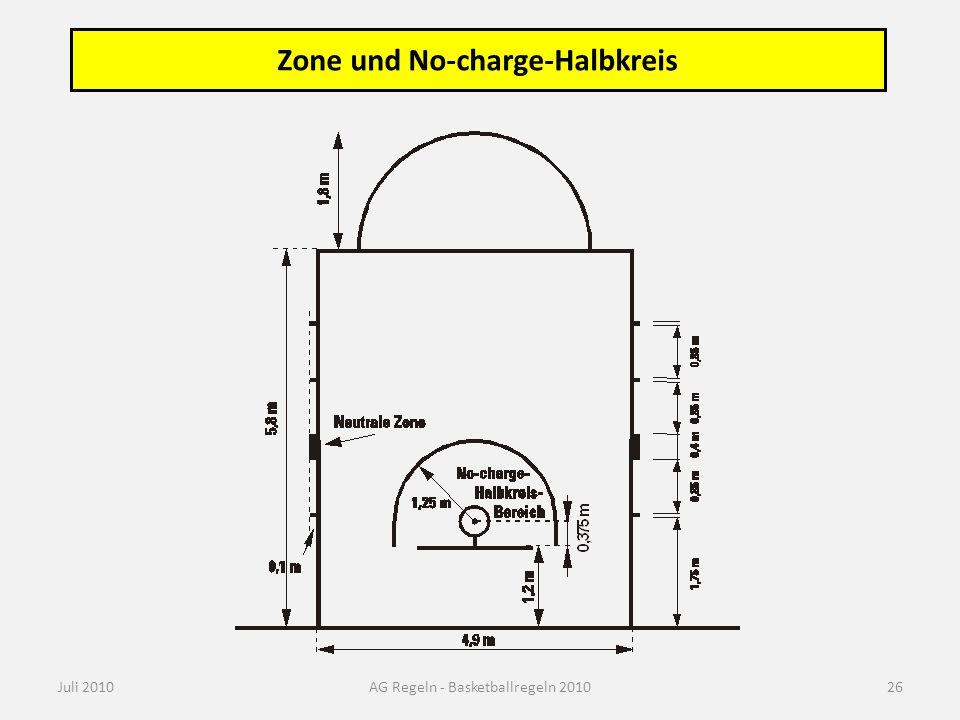 Zone und No-charge-Halbkreis Juli 2010AG Regeln - Basketballregeln 201026