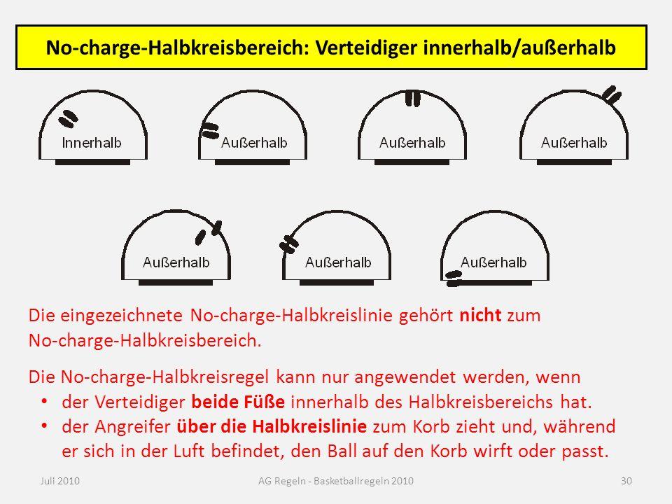 No-charge-Halbkreisbereich: Verteidiger innerhalb/außerhalb Juli 2010AG Regeln - Basketballregeln 2010 Die eingezeichnete No-charge-Halbkreislinie geh