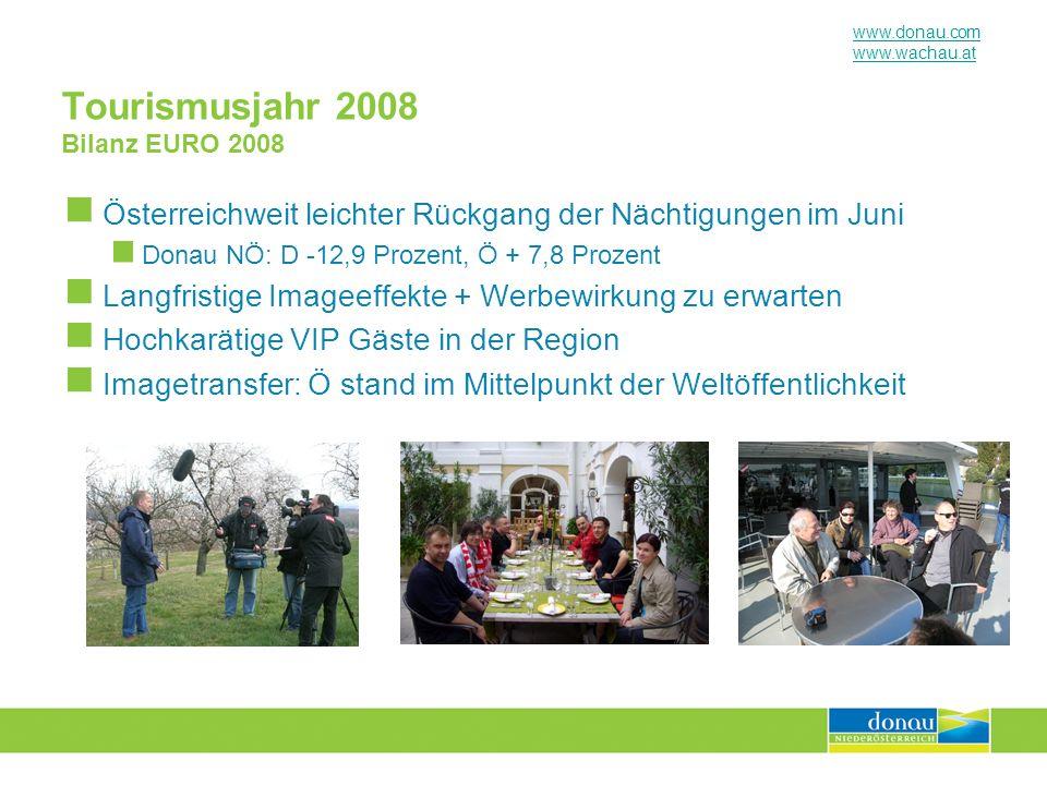 www.donau.com www.wachau.at Tourismusjahr 2008 Bilanz EURO 2008 Österreichweit leichter Rückgang der Nächtigungen im Juni Donau NÖ: D -12,9 Prozent, Ö