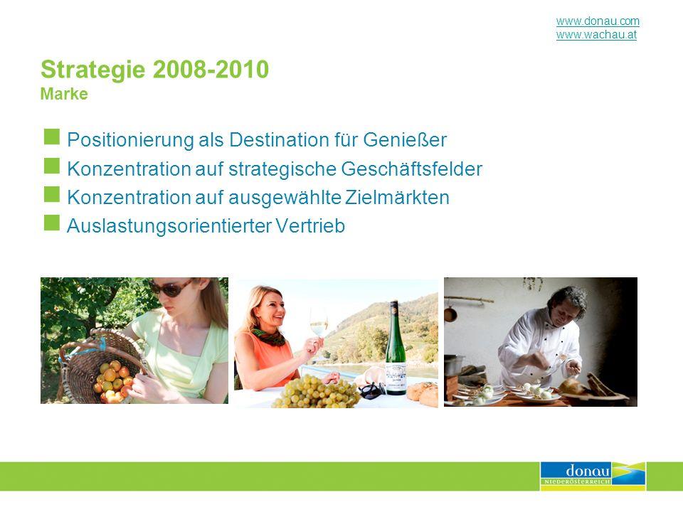 www.donau.com www.wachau.at Strategie 2008-2010 Marke Positionierung als Destination für Genießer Konzentration auf strategische Geschäftsfelder Konze