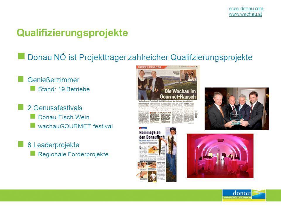 www.donau.com www.wachau.at Qualifizierungsprojekte Donau NÖ ist Projektträger zahlreicher Qualifzierungsprojekte Genießerzimmer Stand: 19 Betriebe 2