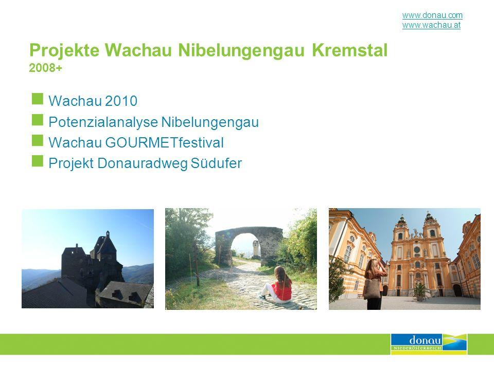 www.donau.com www.wachau.at Projekte Wachau Nibelungengau Kremstal 2008+ Wachau 2010 Potenzialanalyse Nibelungengau Wachau GOURMETfestival Projekt Don