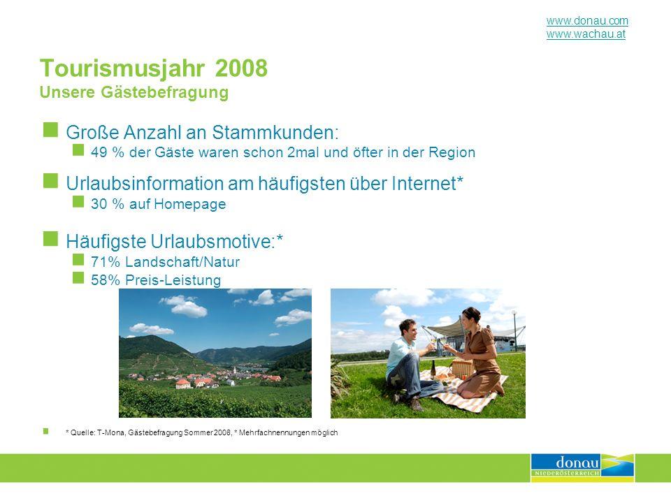 www.donau.com www.wachau.at Projekte Tullner Donauraum-Wagram 2008+ Radbus erfolgreich etabliert: 950 Gäste (Steigerung 19% zu 2007) Bilanz Infostelle Tulln: 2008 11663 Nächtigungen vermittelt LEADER Tourismusmarketing Donauraum Schulangebote entwickelt