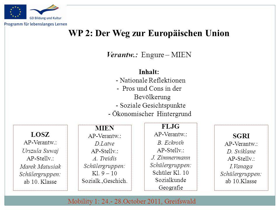 WP 2: Der Weg zur Europäischen Union Verantw.: Engure – MIEN Inhalt: - Nationale Reflektionen - Pros und Cons in der Bevölkerung - Soziale Gesichtspun
