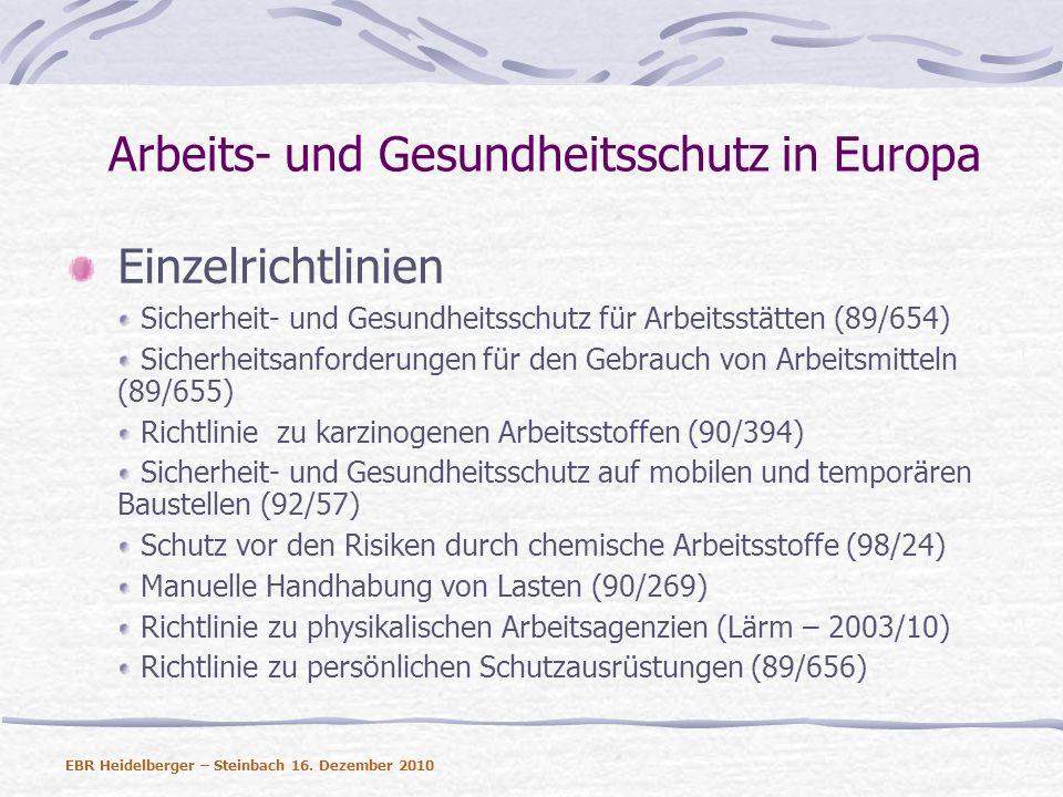 Europa heute Die Botschaft: Deregulierung - Weniger Rechtsetzung (Richtlinien) - Allgemeine Ziele anstelle von konkreten Vorgaben - Delegation an die Sozialpartner (Subsidiarität) - Freiwillige Vereinbarungen anstelle von Richtlinien EBR Heidelberger – Steinbach 16.