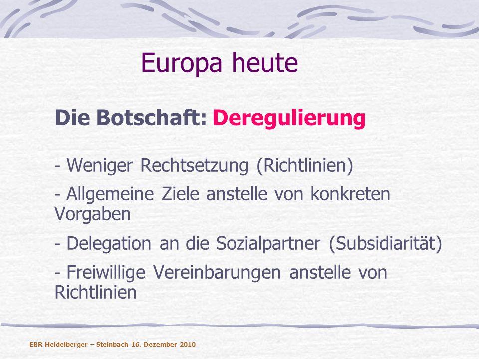Europa heute Die Botschaft: Deregulierung - Weniger Rechtsetzung (Richtlinien) - Allgemeine Ziele anstelle von konkreten Vorgaben - Delegation an die