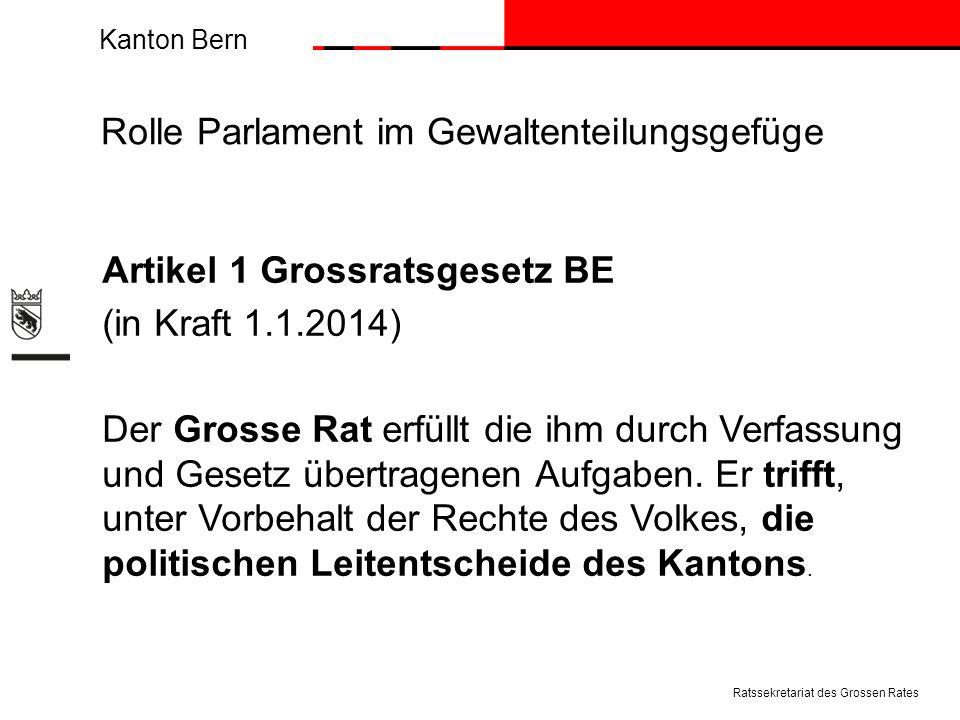 Kanton Bern Rolle Parlament im Gewaltenteilungsgefüge Artikel 1 Grossratsgesetz BE (in Kraft 1.1.2014) Der Grosse Rat erfüllt die ihm durch Verfassung und Gesetz übertragenen Aufgaben.