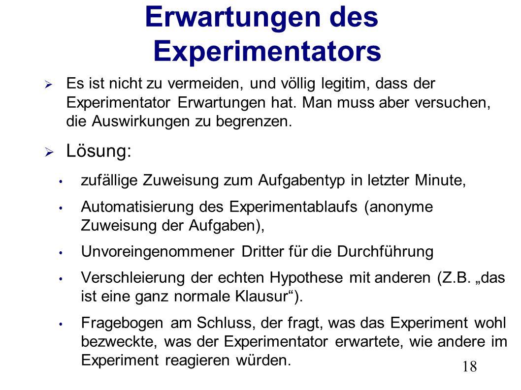 18 Erwartungen des Experimentators Es ist nicht zu vermeiden, und völlig legitim, dass der Experimentator Erwartungen hat.