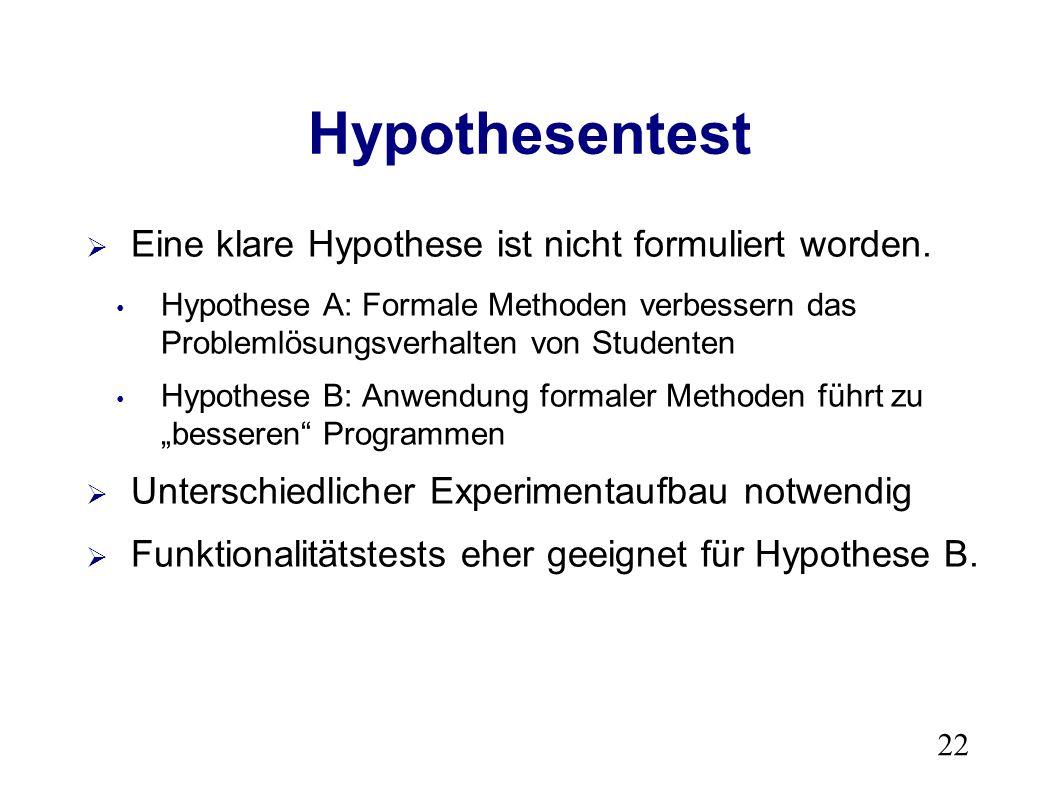 22 Hypothesentest Eine klare Hypothese ist nicht formuliert worden.