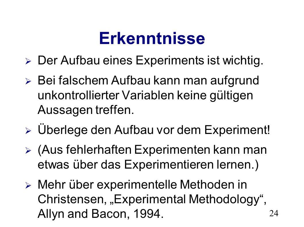 24 Erkenntnisse Der Aufbau eines Experiments ist wichtig.