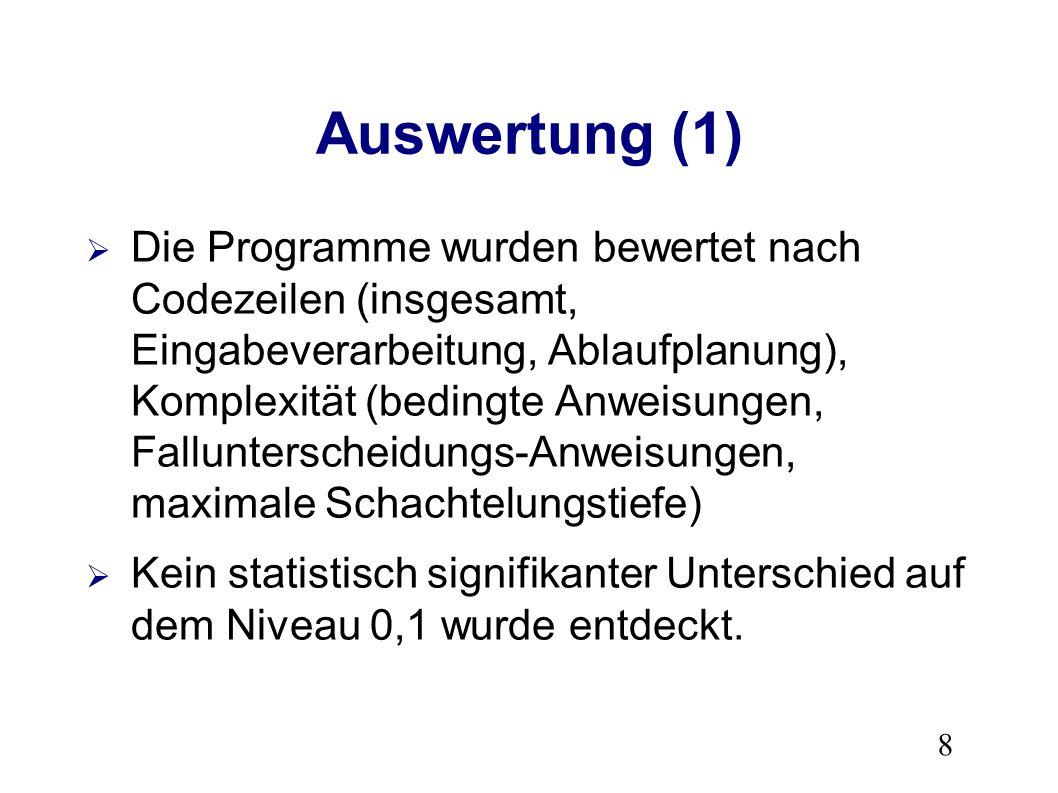 9 Auswertung (2) Funktionale Korrektheit wurde mit 6 Testfällen überprüft.