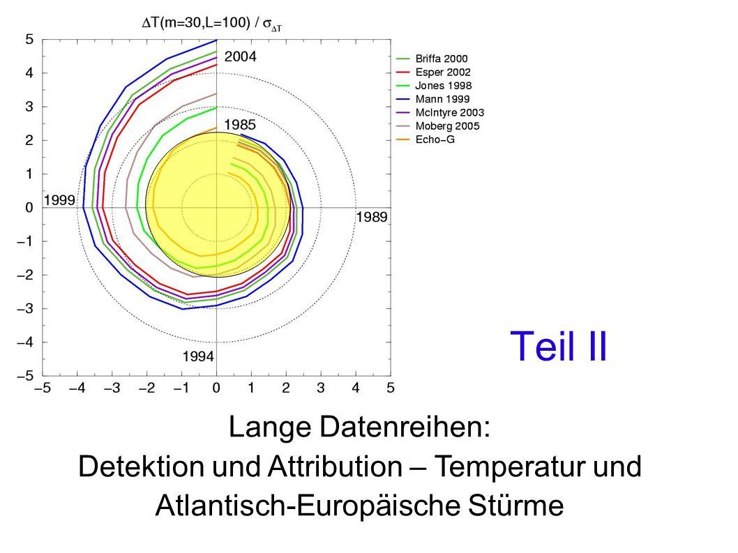 Teil II Lange Datenreihen: Detektion und Attribution – Temperatur und Atlantisch-Europäische Stürme