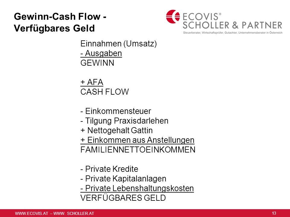 WWW.ECOVIS.AT – WWW. SCHOLLER.AT Gewinn-Cash Flow - Verfügbares Geld Einnahmen (Umsatz) - Ausgaben GEWINN + AFA CASH FLOW - Einkommensteuer - Tilgung
