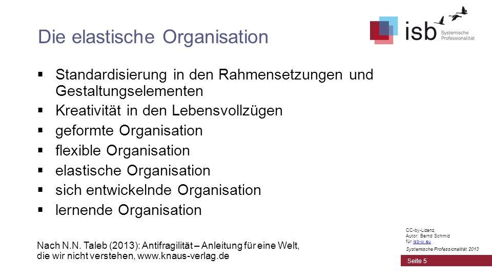 Standardisierung in den Rahmensetzungen und Gestaltungselementen Kreativität in den Lebensvollzügen geformte Organisation flexible Organisation elasti
