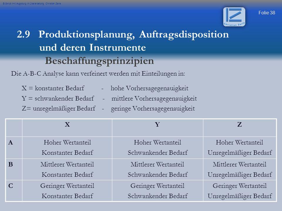 Folie 38 © Skript IHK Augsburg in Überarbeitung Christian Zerle Die A-B-C Analyse kann verfeinert werden mit Einteilungen in: X = konstanter Bedarf -