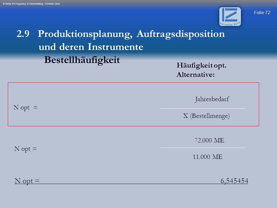 Folie 72 © Skript IHK Augsburg in Überarbeitung Christian Zerle Häufigkeit opt. Alternative: Jahresbedarf N opt = X (Bestellmenge) 72.000 ME N opt = 1
