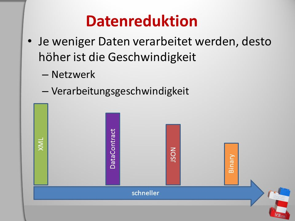 Datenreduktion Untersuchungen von Jevgeni Tšaikin http://www.eugenedotnet.com/2010/12/windows-phone-7-serialization- comparison http://www.eugenedotnet.com/2010/12/windows-phone-7-serialization- comparison