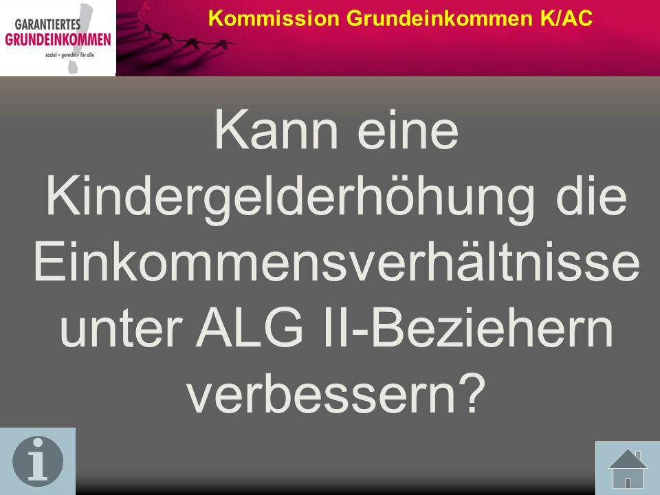 Kommission Grundeinkommen K/AC Wieviel Prozent der ArbeitnehmerInnen arbeiten für einen Stundenlohn unter 9,50 (= Niedriglohnsektor)?